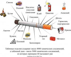содержание ядов табачный дыме.